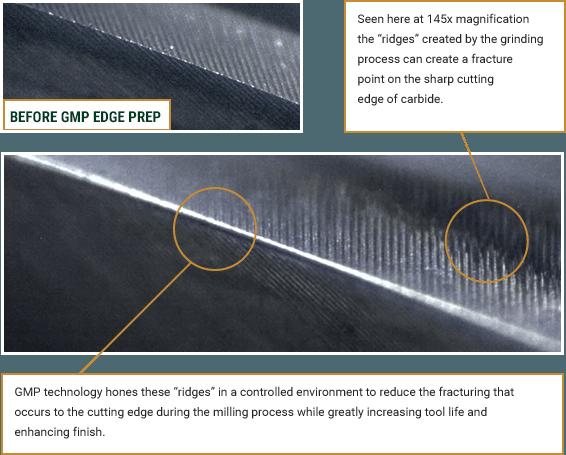 gmp edge prep magnification