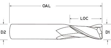 2 FLute Primate Diagram