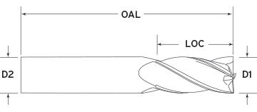 4 Flute Primate Diagram