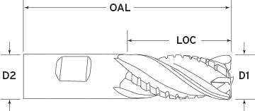 4 Flute Sasquatch Diagram