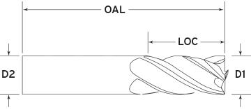 4 Flute Square diagram