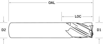 5 Flute Square Diagram