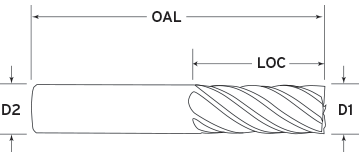 7 Flute Baboon Diagram