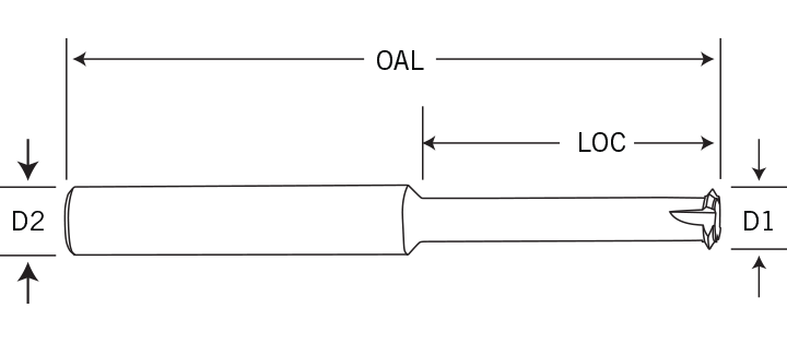 Threadmill-Deep-Threading-diagram.png